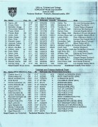 USA vs. T&T Teamsheet